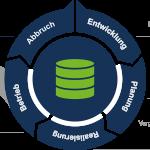 BIM: Wieso ist die Verbindung von Property-Sets mit Schadstoff-Datenbanken sinnvoll?